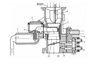 Газовые редукторы.Общие принципы устройства и работы редукторов